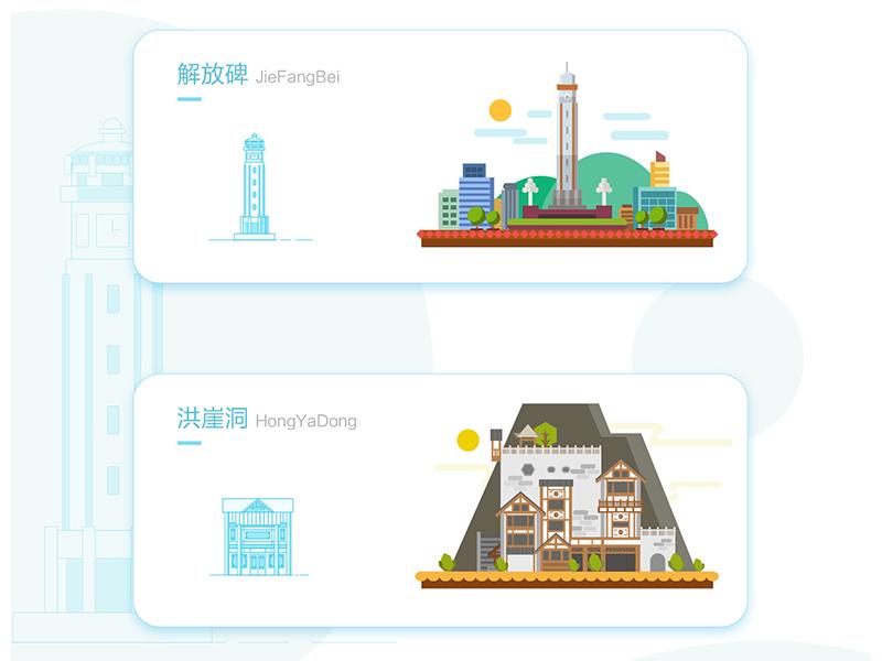 City Impression 2 chongqing china illustration impression city