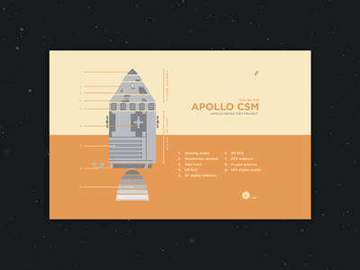 Apollo CSM - Item No. 002 diagram chill space item poster apollo