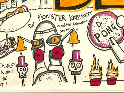 Berlin Travel Sketchnotes sketch doodle hand drawn sketchnotes berlin travel