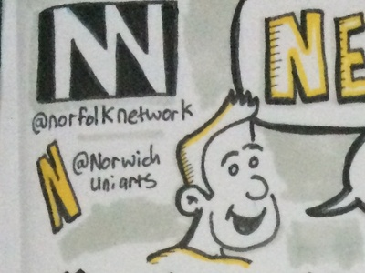 Networking Tips Sketchnote hand drawn sketch doodle contacts career networking sketchnote