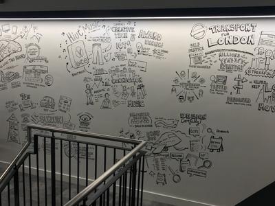 Sketchnote Mural Wall at Foolproof HQ wallet agency drawing sketch sketching mural sketchnotes ux