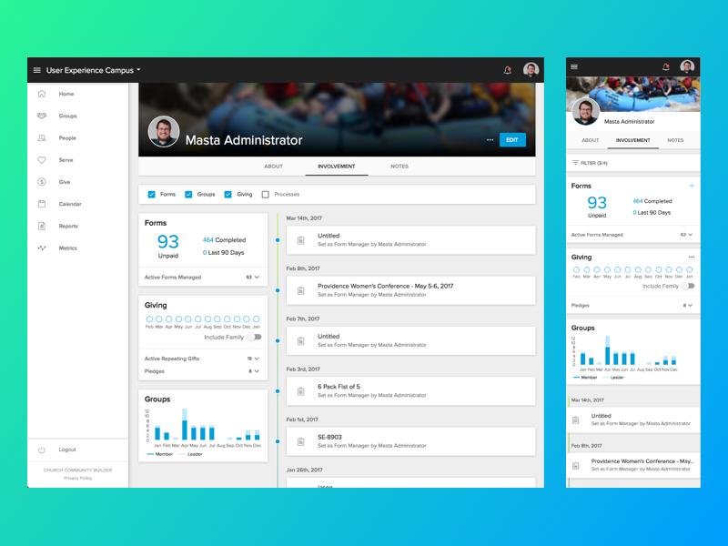 Involvement bar charts activity church community builder timeline sketch profile metrics involvement responsive
