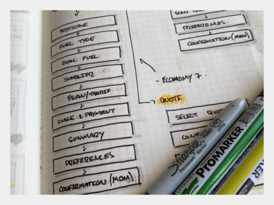 Designing AutoSergei's EnergyCheck - Sketch 04