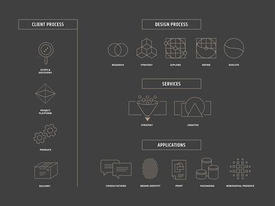 Hombré - Brand Iconography