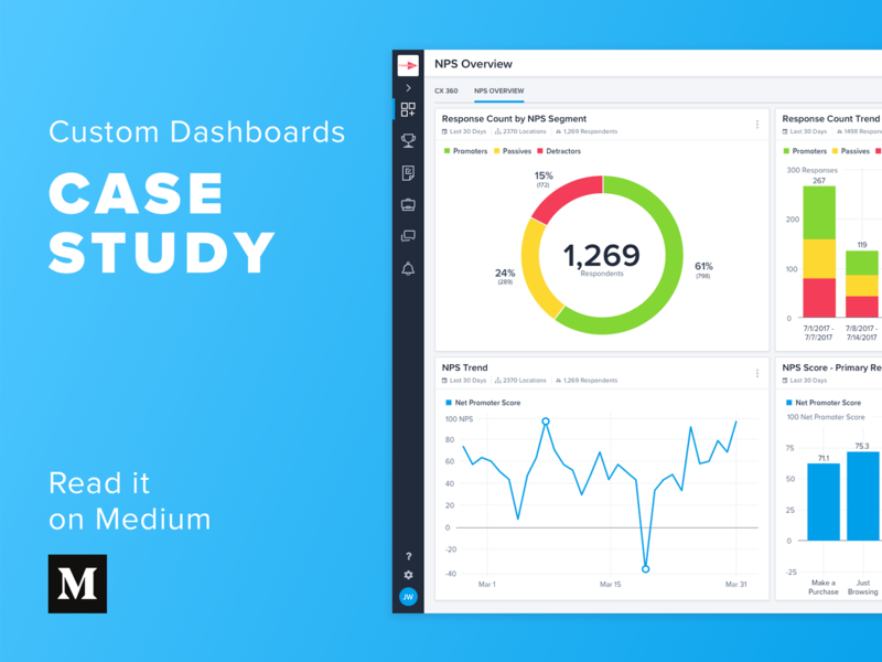 Custom Dashboards: A Case Study process product case study dashboard custom web app ux ui medium sketch invision design