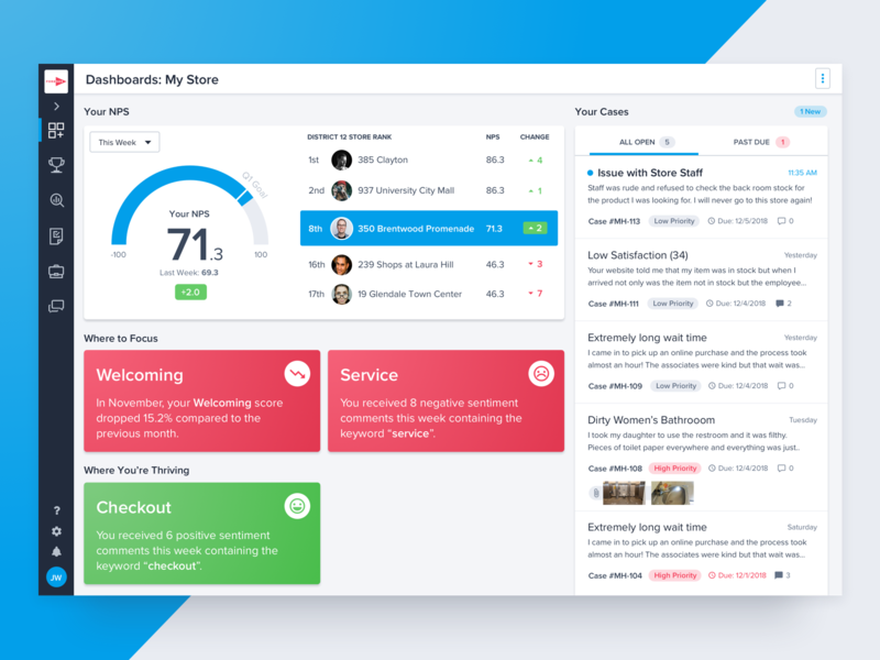 Store Manager Dashboard product case service app dash store manager dashboard ux web ui