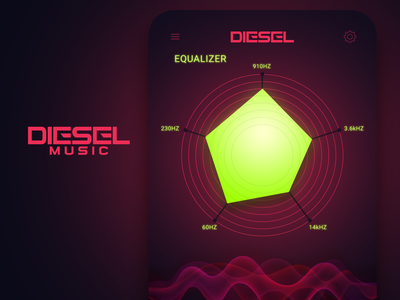 Diesel Music App - Screen 02 soundwave chart polar area chart equalizer interface flat web design ux prodigy music art music player logo vector ui sketch 3d mobile graphics music app