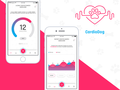 CardioDog | New concept heart monitor for dogs dogs for monitor heart concept new cardiodog