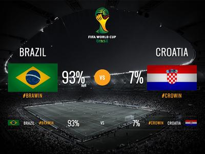 World Cup Hashtag Vote site