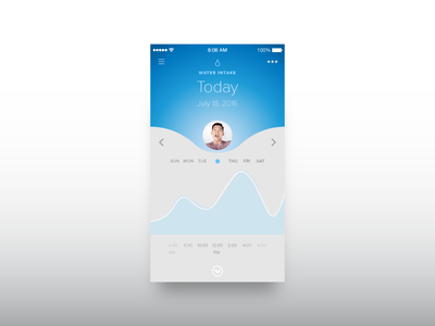 INTAKE app wet active water hydrate logo branding responsive icon iconography icons mobile app
