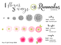 Ranunculus Tutorial