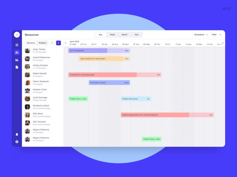 Project management tool timeline resource management project management tool website ux concept ui design