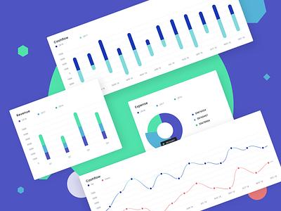 Dashboard charts UI bar chart pie chart line chart graphs chart website ux design concept ui