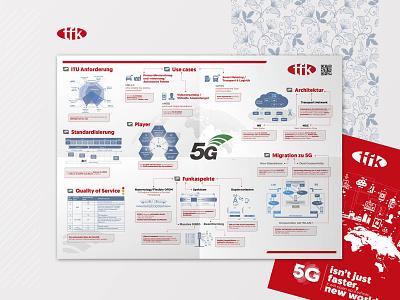 5G poster design poster