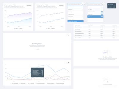📈 Ravelin Analytics - Components