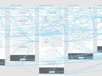 Figma Prototyping