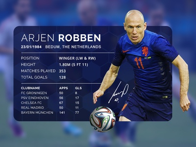 Arjen Robben // UI