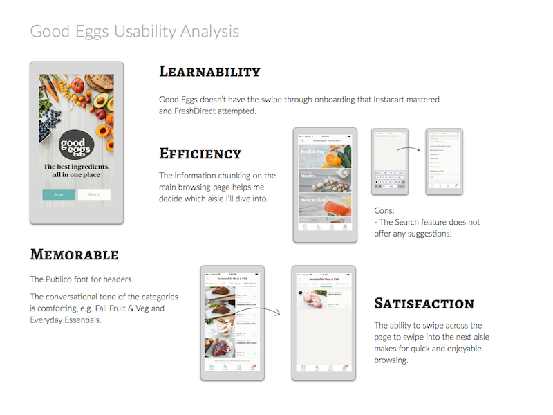 Good Eggs Usability Analysis by Thomas Officer | Dribbble | Dribbble