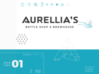 Aurellia's Bottle Shop & Brewhouse