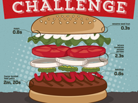Whopper Challenge Poster