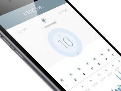 Windfinder redesign concept ui ux app mobile design screendesign interface weather