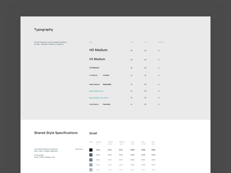 Designsystem Typography Page Preview typesheet typestyles typo type typography designsystem styleguide