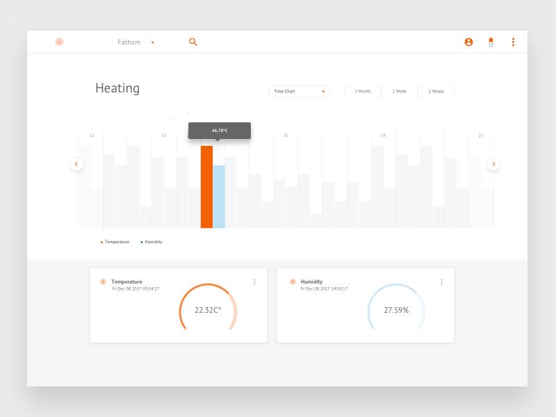Smart Home Dashboard interface ux ui product minimal smarthome chart datavisualisation datavis data dashboard iot