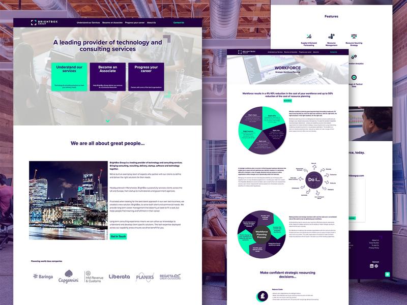 BrightBox Group Website