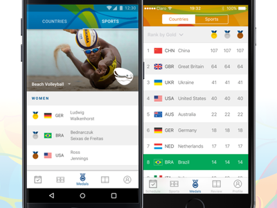 Claro Rio 2016 - Olympic and Paralympic Medals leaderscore medals count material design android paralympic games olympic games rio 2106