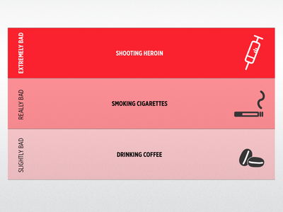Coffee Infographic infographic coffee bean heroin cigarette health syringe keynote icons