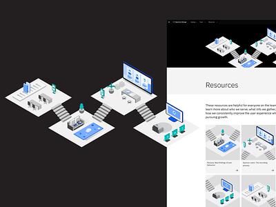 Resources Isometric Illustration illustration visual adobe illustrator design adobe xd
