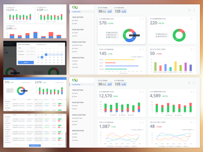 Analytics Dashboard Teaser data date range graphs overview ui ux dashboard web charts reporting analytics logistics