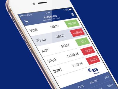 VTB Shareholders