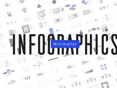 Minimalist Infographics minimal logo brand template keynote covid19 covid pandemic virus coronavirus corona infographic layout presentation