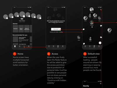 BBC Sounds - Flow Diagram user stories flow diagram flow chart flow black dark ui ios iphone mobile app bbc sounds user flow app animation ux