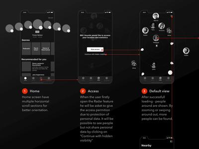 BBC Sounds - Flow Diagram user stories flow diagram flow chart flow black dark ui ios iphone mobile app bbc sounds user flow app animation ux