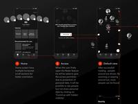 BBC Sounds - Flow Diagram