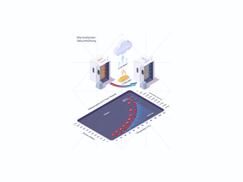 Wie funktioniert Vakuumk hlung coolings vacuum icon isometric cartoon web vector concept design illustration