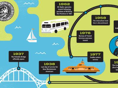 The Buzzer 100th Anniversary