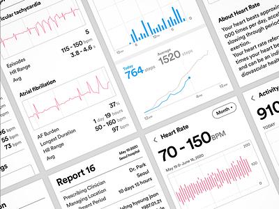 Digital healthcare architecture architecture simplicity branding pictogram illustration meanimize ui design ux design interface graphic healthcare