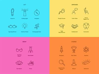 Zalando Icons ui strengths zalando iconography