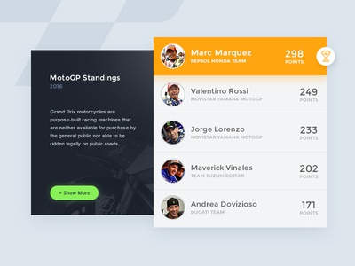Leaderboard - Daily UI #019 sports dailyui motogp interface clean rank list ui card leaderboard