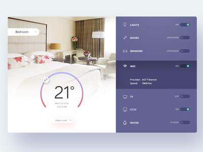 Home Monitoring Dashboard - Dailyui #021