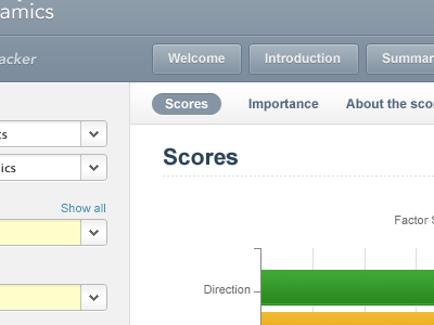 Scores on the doors! web button select chart navigation