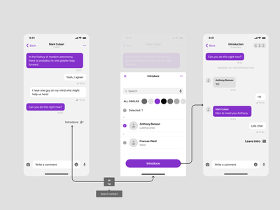 Reach out - Wireframes flow wireframes app