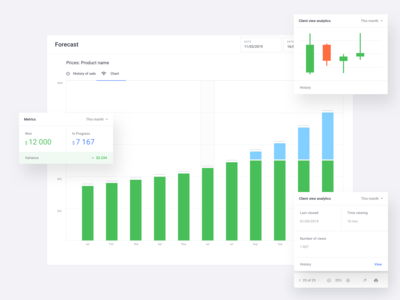 Mimeeq - User Dashboard