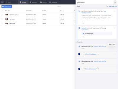 Mimeeq - User Dashboard furniture editor layout ui ux metrics informations charts forecast kanban dashboad