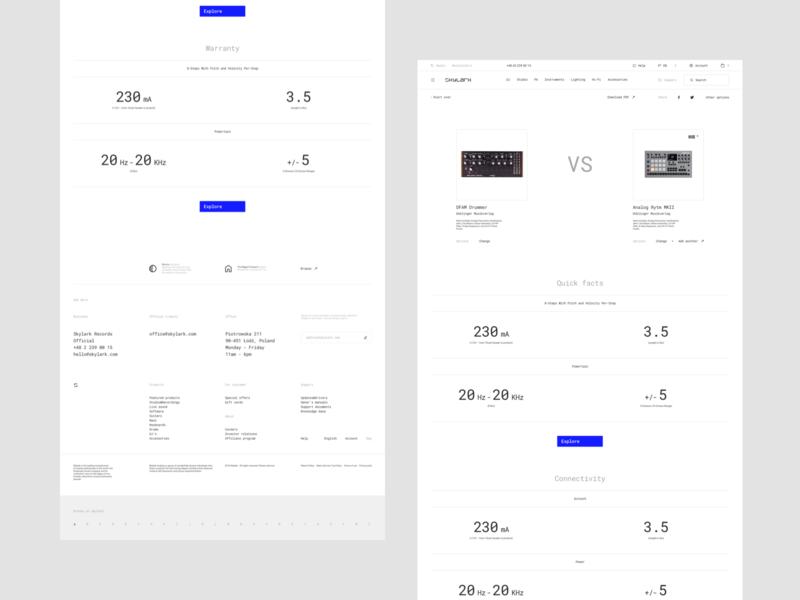 Skylark - Product comparison