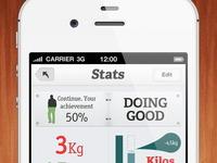 Stats fitnes app final