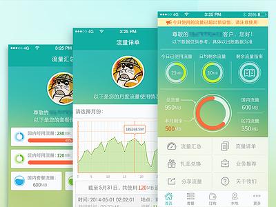 Data Control App app data ui mobile data control data monitor mobile data